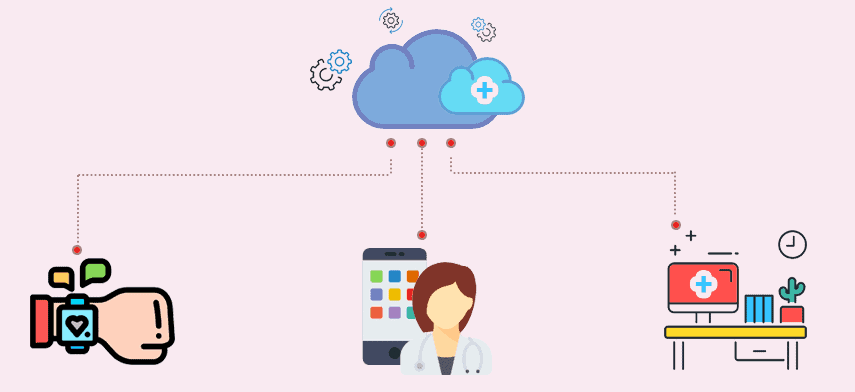 Google Cloud Healthcare API and Covid 19