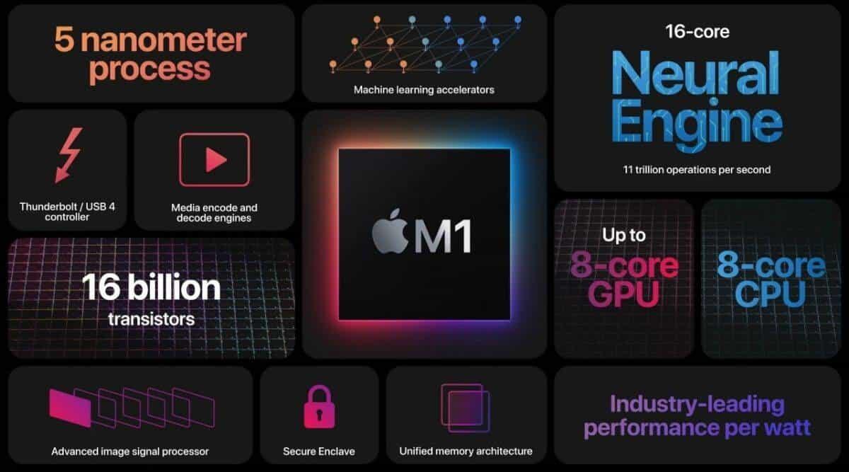 M1 Apple Macbook ARM based chip intel